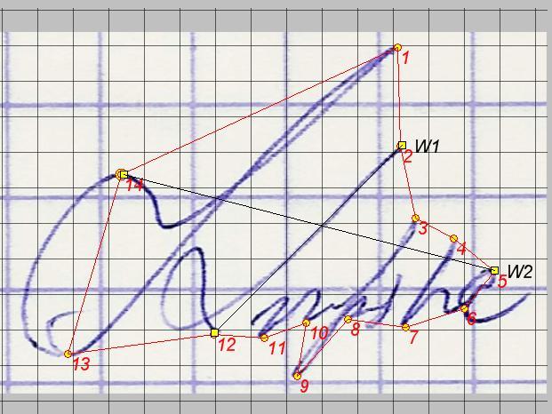 graf a